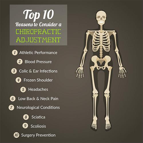 consider chiropractic adjustments